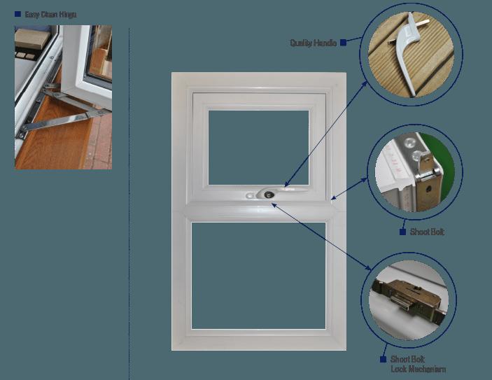 Duraflex Window Range