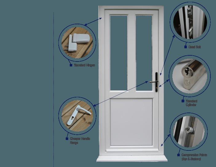 Trade Counter Door Range