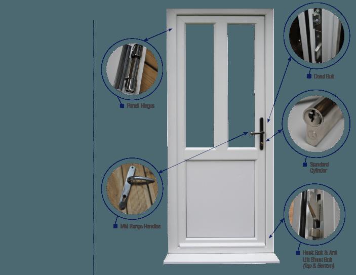 The Duraflex Door Range